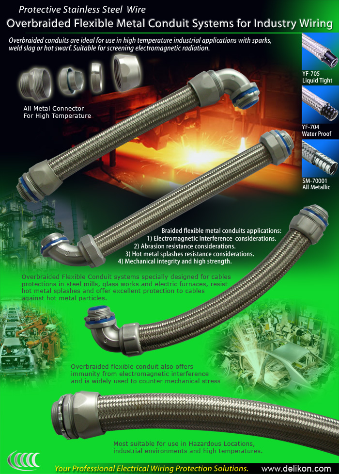 Overbraided Flexible Metal Conduit Systems for Industry Cable Management
