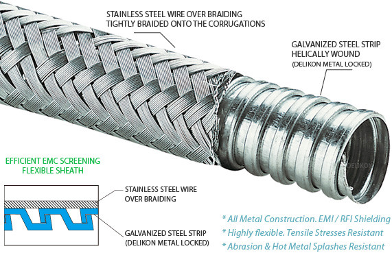 Delikon EMI Shielding Heavy Series Over Braided Flexible Metal Conduit